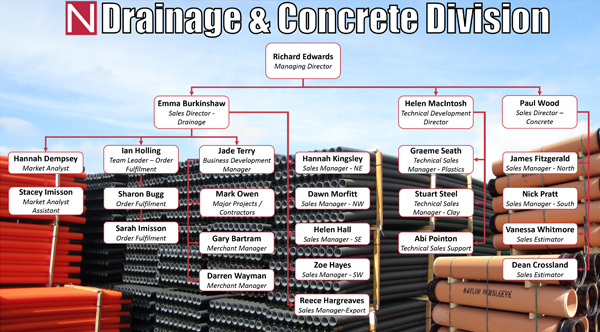 Naylor Drainage and Concrete Division